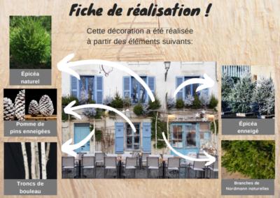 Rochefort-Sapins-décoration-façade